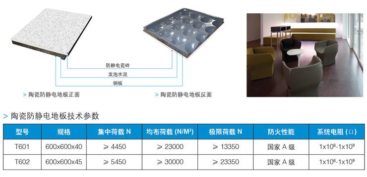 陶瓷防静电地板参数